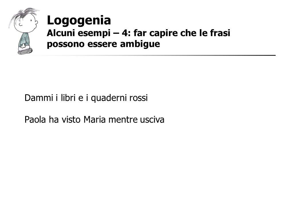 Dammi i libri e i quaderni rossi Paola ha visto Maria mentre usciva Logogenia Alcuni esempi – 4: far capire che le frasi possono essere ambigue