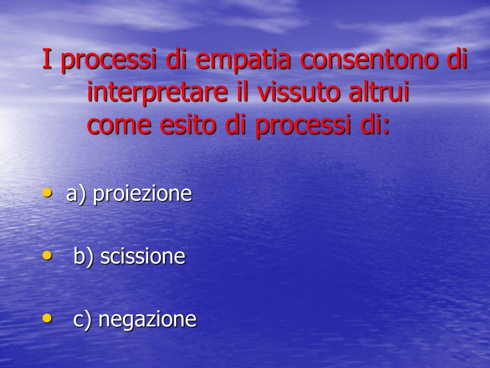 I processi di empatia consentono di interpretare il vissuto altrui come esito di processi di: a) proiezione a) proiezione b) scissione b) scissione c)