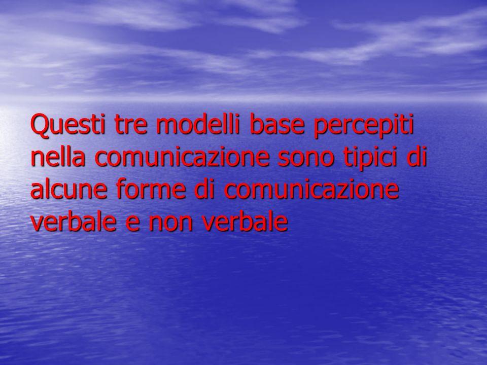 Questi tre modelli base percepiti nella comunicazione sono tipici di alcune forme di comunicazione verbale e non verbale