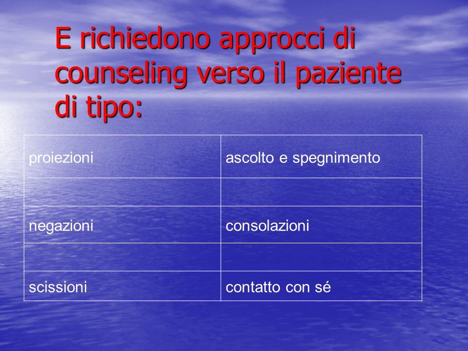 proiezioniascolto e spegnimento negazioniconsolazioni scissionicontatto con sé E richiedono approcci di counseling verso il paziente di tipo: