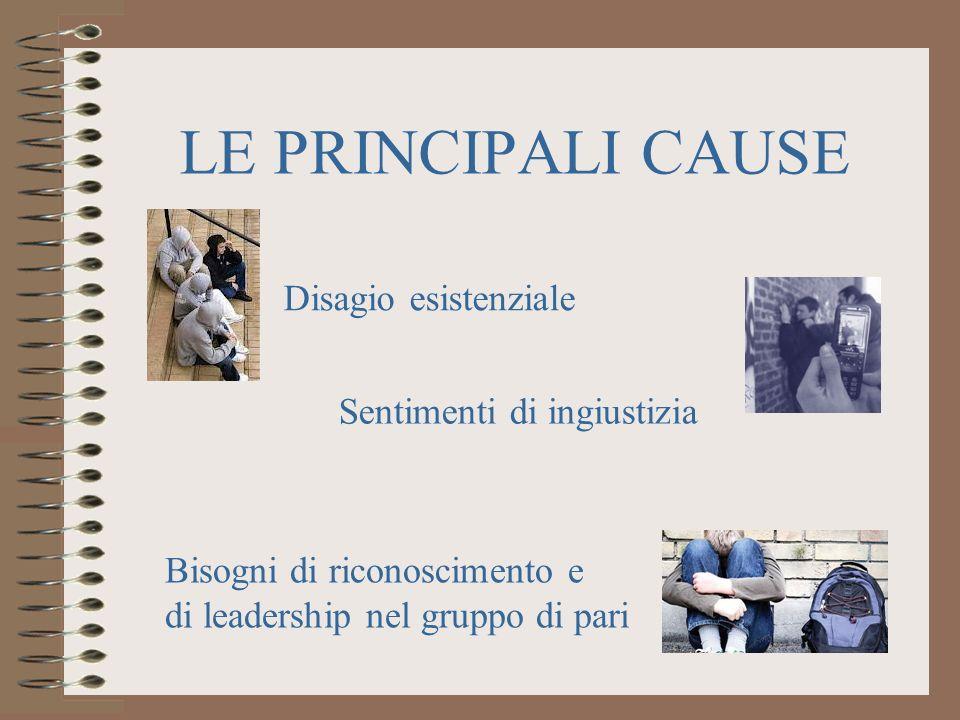LE PRINCIPALI CAUSE Disagio esistenziale Sentimenti di ingiustizia Bisogni di riconoscimento e di leadership nel gruppo di pari