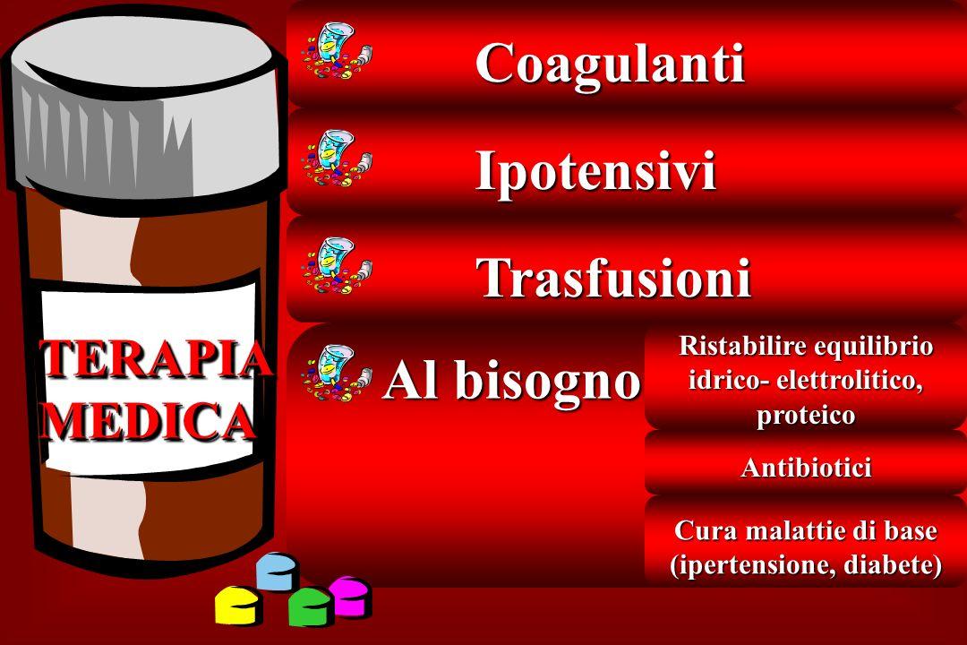 Coagulanti Ipotensivi Trasfusioni Al bisogno TERAPIA MEDICA Ristabilire equilibrio idrico- elettrolitico, proteico Antibiotici Cura malattie di base (