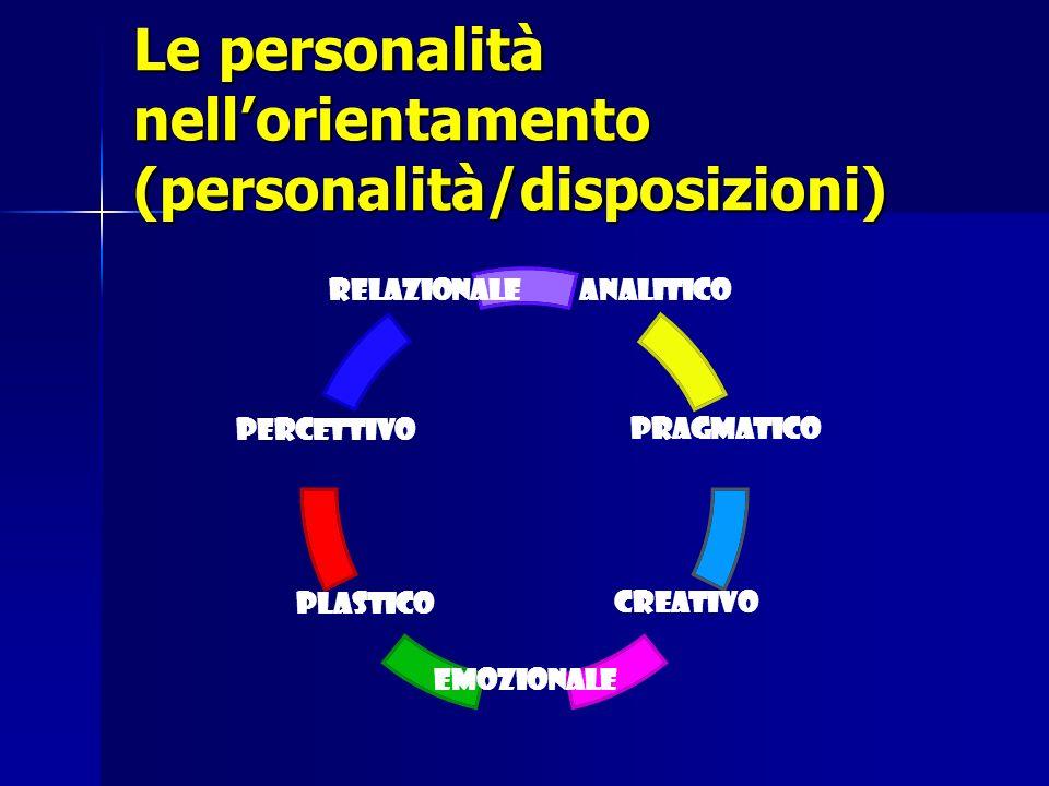 Le personalità nellorientamento (personalità/disposizioni)