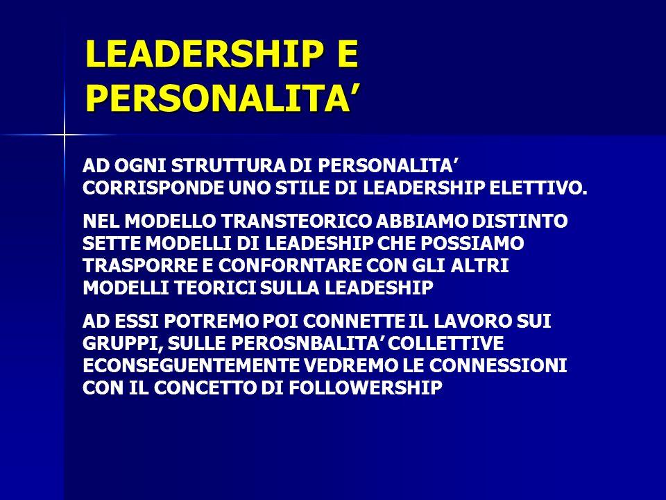 LEADERSHIP E PERSONALITA AD OGNI STRUTTURA DI PERSONALITA CORRISPONDE UNO STILE DI LEADERSHIP ELETTIVO. NEL MODELLO TRANSTEORICO ABBIAMO DISTINTO SETT