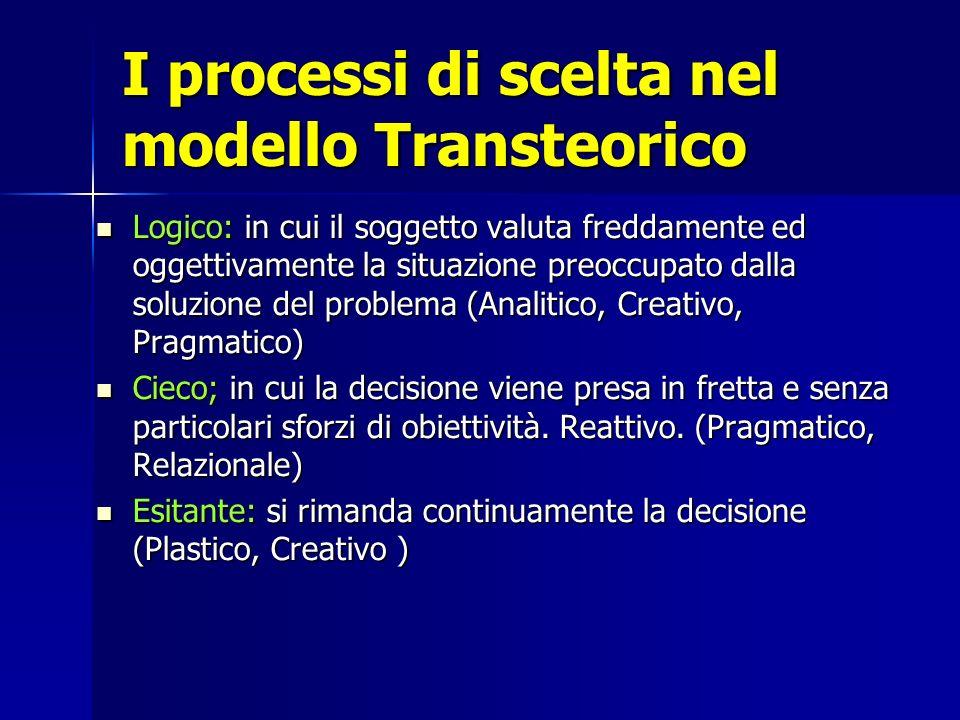 I processi di scelta nel modello Transteorico Logico: in cui il soggetto valuta freddamente ed oggettivamente la situazione preoccupato dalla soluzion