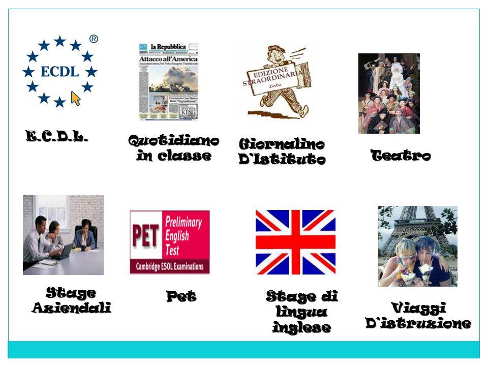 E.C.D.L. Quotidiano in classe Giornalino DIstituto Viaggi Distruzione Stage Aziendali Pet Stage di lingua inglese Teatro