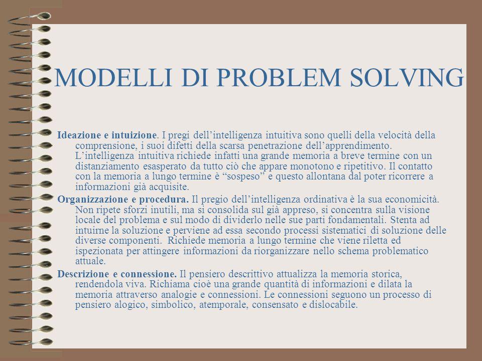 MODELLI DI PROBLEM SOLVING Ideazione e intuizione. I pregi dellintelligenza intuitiva sono quelli della velocità della comprensione, i suoi difetti de