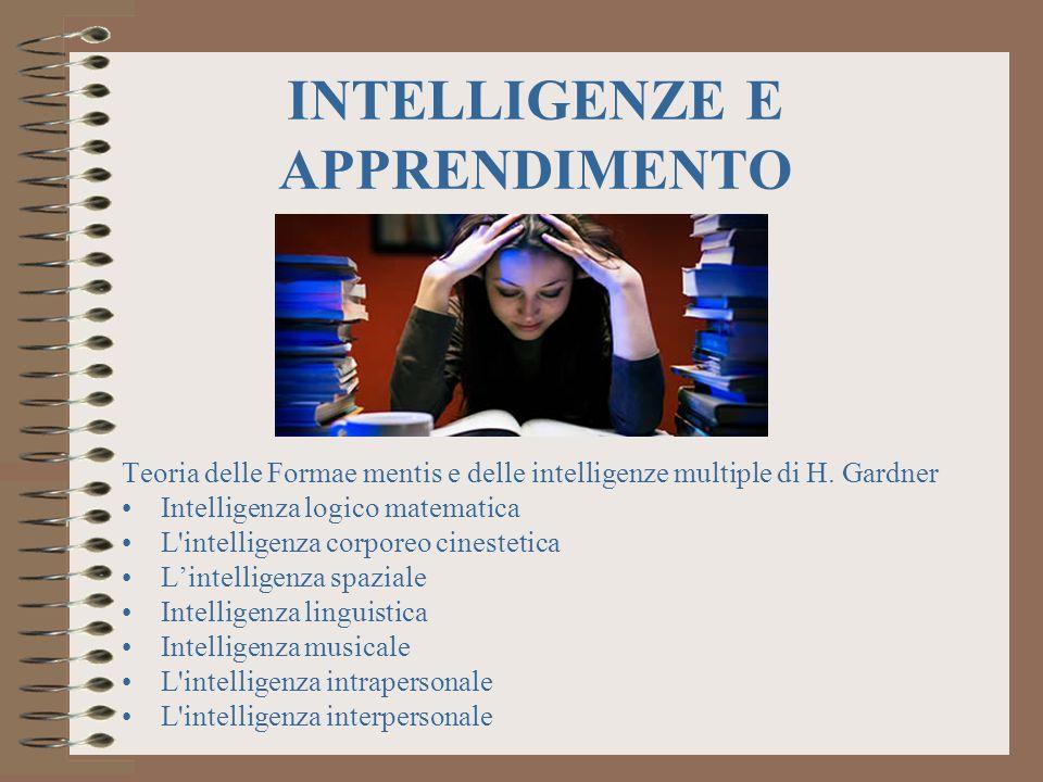 INTELLIGENZE E APPRENDIMENTO Teoria delle Formae mentis e delle intelligenze multiple di H. Gardner Intelligenza logico matematica L'intelligenza corp