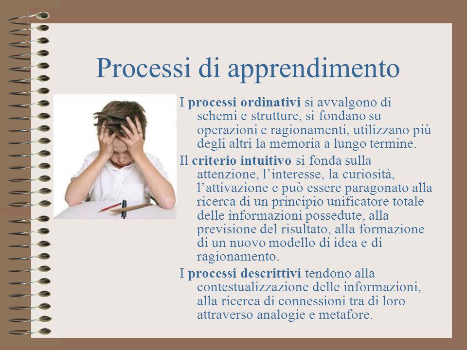 Processi di apprendimento I processi ordinativi si avvalgono di schemi e strutture, si fondano su operazioni e ragionamenti, utilizzano più degli altri la memoria a lungo termine.