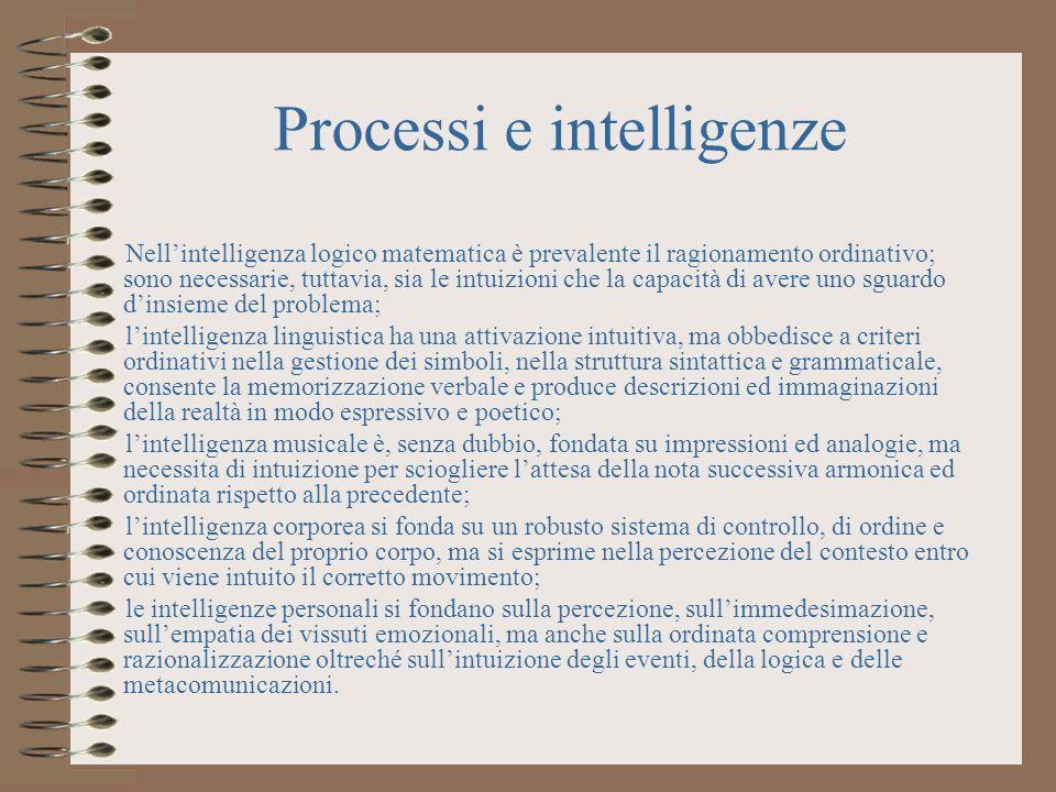 Processi e intelligenze Nellintelligenza logico matematica è prevalente il ragionamento ordinativo; sono necessarie, tuttavia, sia le intuizioni che la capacità di avere uno sguardo dinsieme del problema; lintelligenza linguistica ha una attivazione intuitiva, ma obbedisce a criteri ordinativi nella gestione dei simboli, nella struttura sintattica e grammaticale, consente la memorizzazione verbale e produce descrizioni ed immaginazioni della realtà in modo espressivo e poetico; lintelligenza musicale è, senza dubbio, fondata su impressioni ed analogie, ma necessita di intuizione per sciogliere lattesa della nota successiva armonica ed ordinata rispetto alla precedente; lintelligenza corporea si fonda su un robusto sistema di controllo, di ordine e conoscenza del proprio corpo, ma si esprime nella percezione del contesto entro cui viene intuito il corretto movimento; le intelligenze personali si fondano sulla percezione, sullimmedesimazione, sullempatia dei vissuti emozionali, ma anche sulla ordinata comprensione e razionalizzazione oltreché sullintuizione degli eventi, della logica e delle metacomunicazioni.