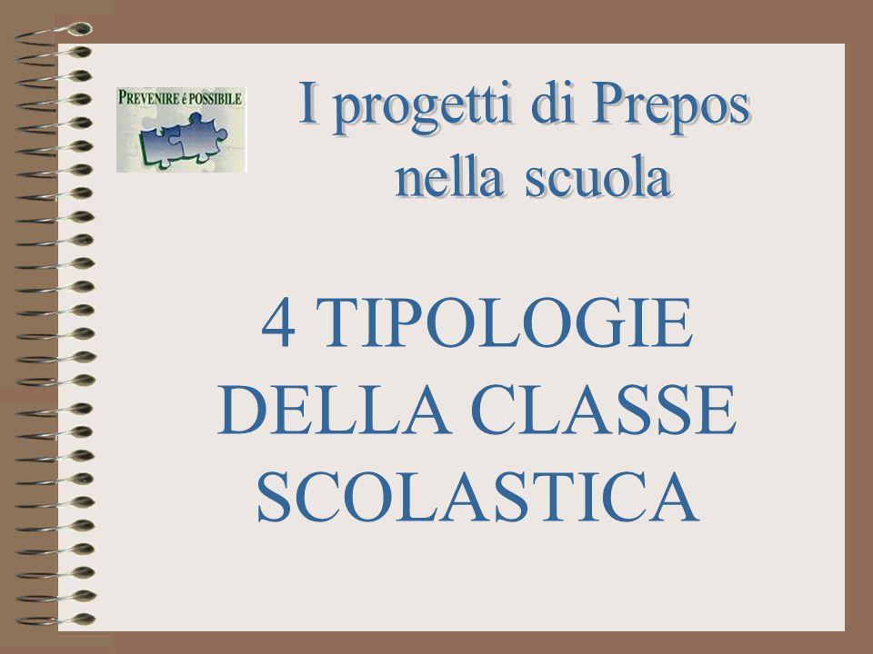4 TIPOLOGIE DELLA CLASSE SCOLASTICA