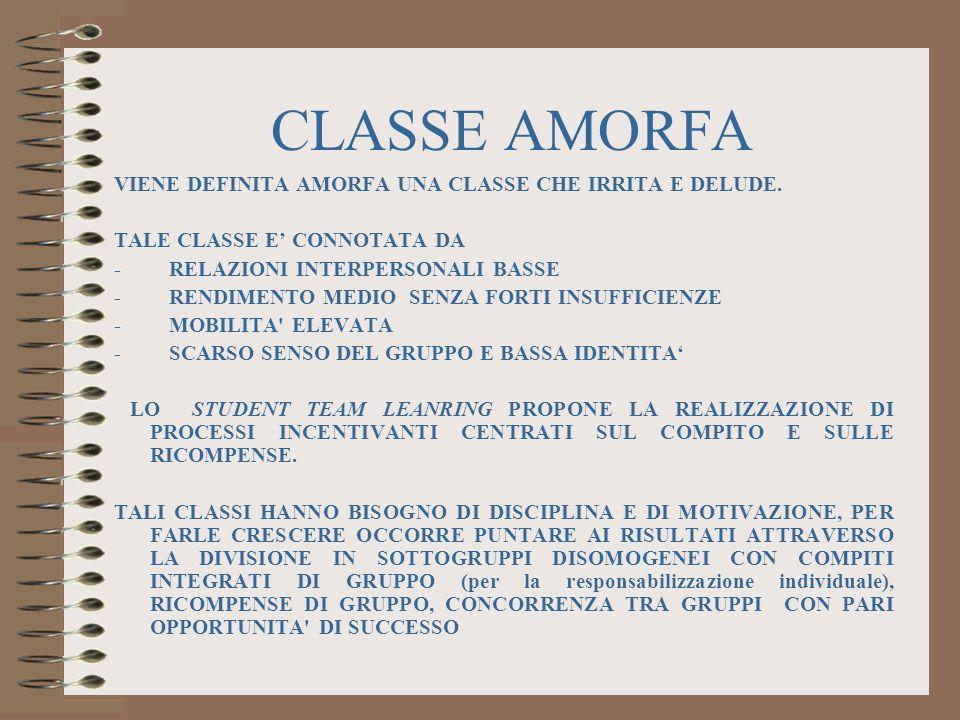 CLASSE AMORFA VIENE DEFINITA AMORFA UNA CLASSE CHE IRRITA E DELUDE. TALE CLASSE E CONNOTATA DA - RELAZIONI INTERPERSONALI BASSE - RENDIMENTO MEDIO SEN