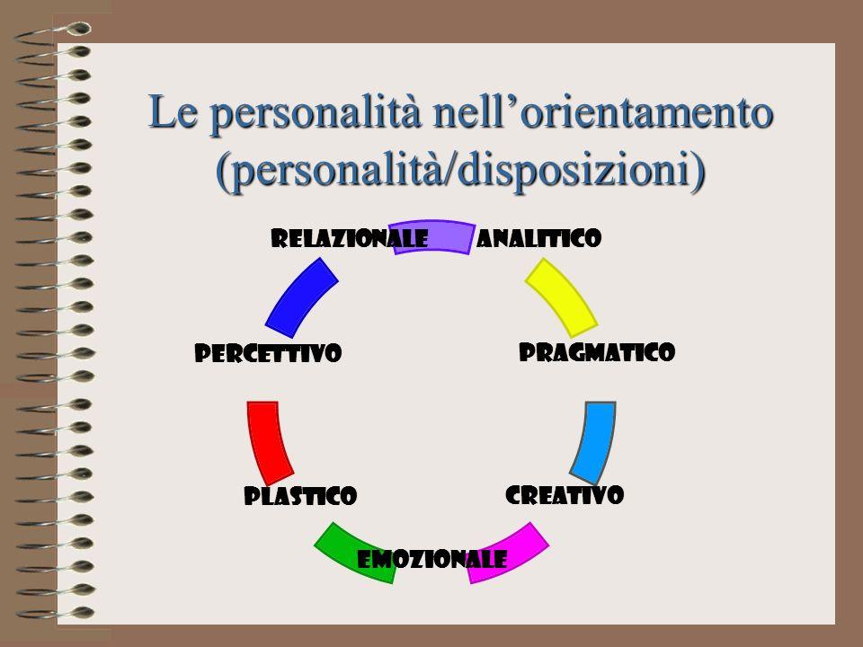 Le personalità nellorientamento (personalità/disposizioni) Analitico Pragmatico Creativo Emozionale Plastico Percettivo Relazionale