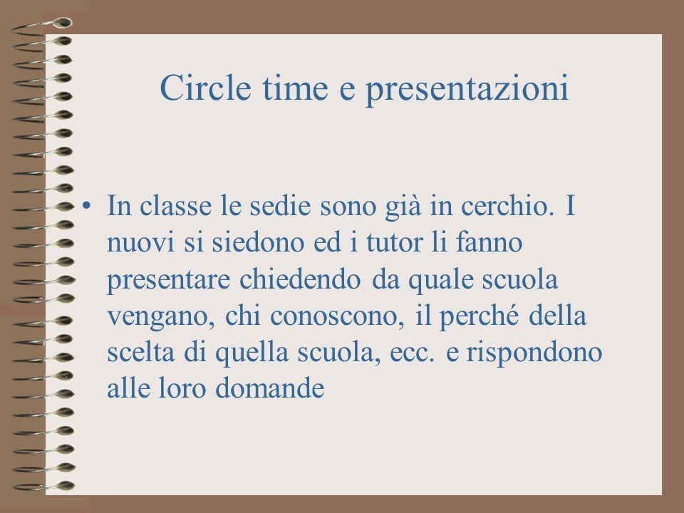 Circle time e presentazioni In classe le sedie sono già in cerchio. I nuovi si siedono ed i tutor li fanno presentare chiedendo da quale scuola vengan