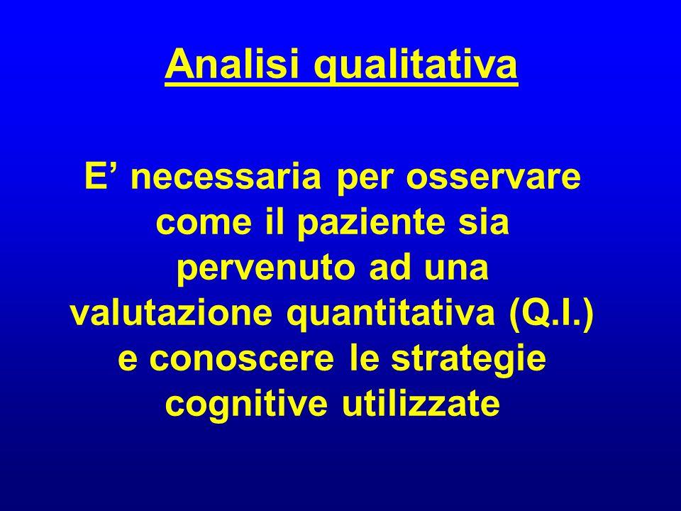 Analisi qualitativa E necessaria per osservare come il paziente sia pervenuto ad una valutazione quantitativa (Q.I.) e conoscere le strategie cognitiv