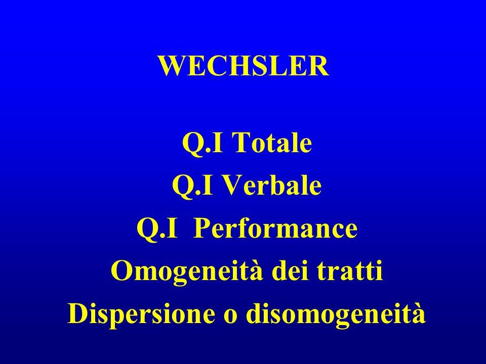 WECHSLER Q.I Totale Q.I Verbale Q.I Performance Omogeneità dei tratti Dispersione o disomogeneità