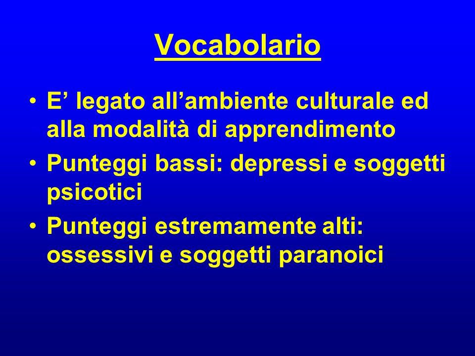 Vocabolario E legato allambiente culturale ed alla modalità di apprendimento Punteggi bassi: depressi e soggetti psicotici Punteggi estremamente alti: