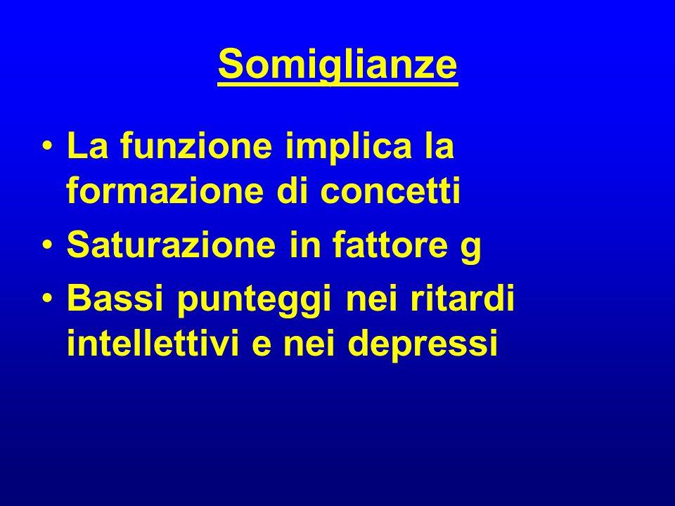 Somiglianze La funzione implica la formazione di concetti Saturazione in fattore g Bassi punteggi nei ritardi intellettivi e nei depressi