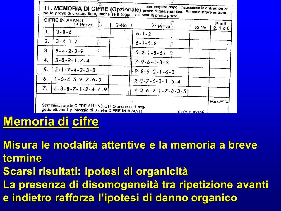 Misura le modalità attentive e la memoria a breve termine Scarsi risultati: ipotesi di organicità La presenza di disomogeneità tra ripetizione avanti