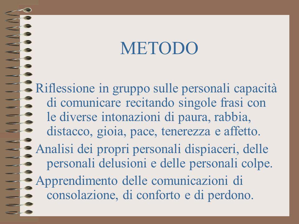 METODO Riflessione in gruppo sulle personali capacità di comunicare recitando singole frasi con le diverse intonazioni di paura, rabbia, distacco, gio