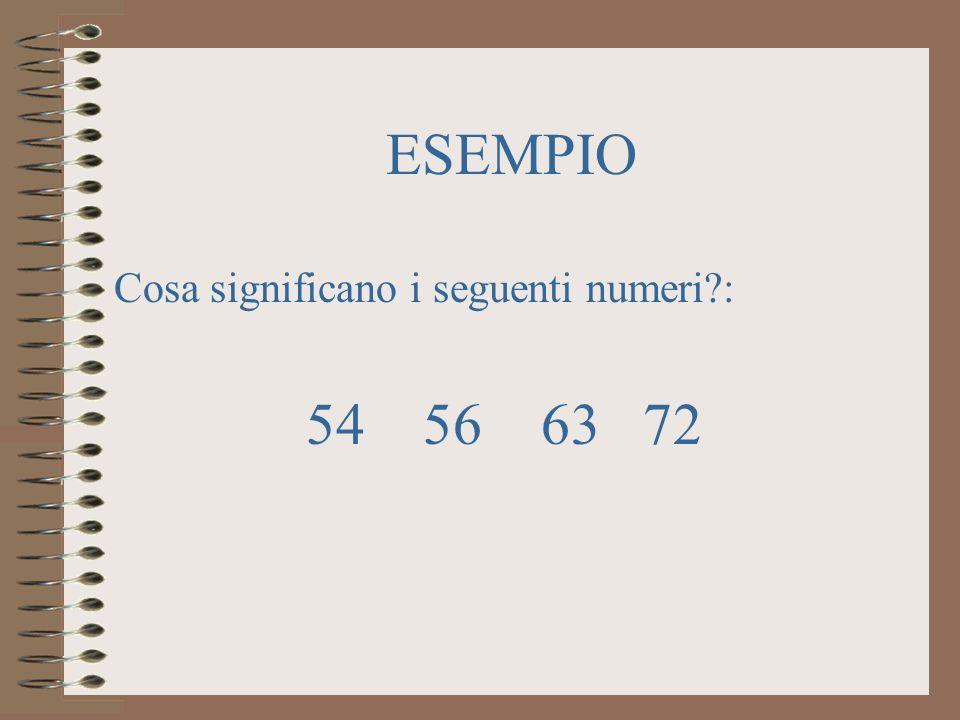 ESEMPIO Cosa significano i seguenti numeri?: 54 56 63 72