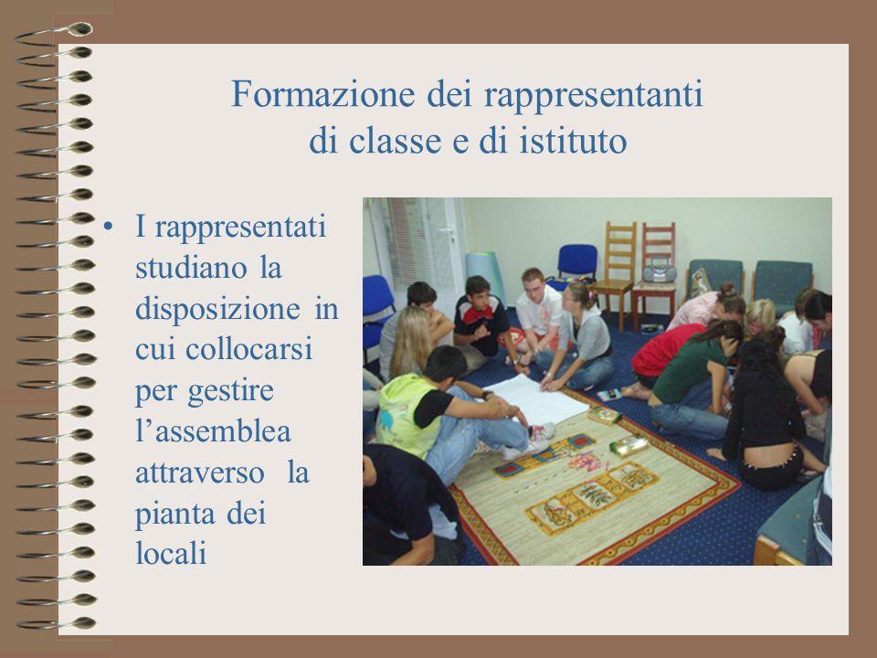 Formazione dei rappresentanti di classe e di istituto I rappresentati studiano la disposizione in cui collocarsi per gestire lassemblea attraverso la pianta dei locali