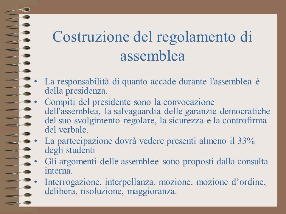 Costruzione del regolamento di assemblea La responsabilità di quanto accade durante l assemblea è della presidenza.
