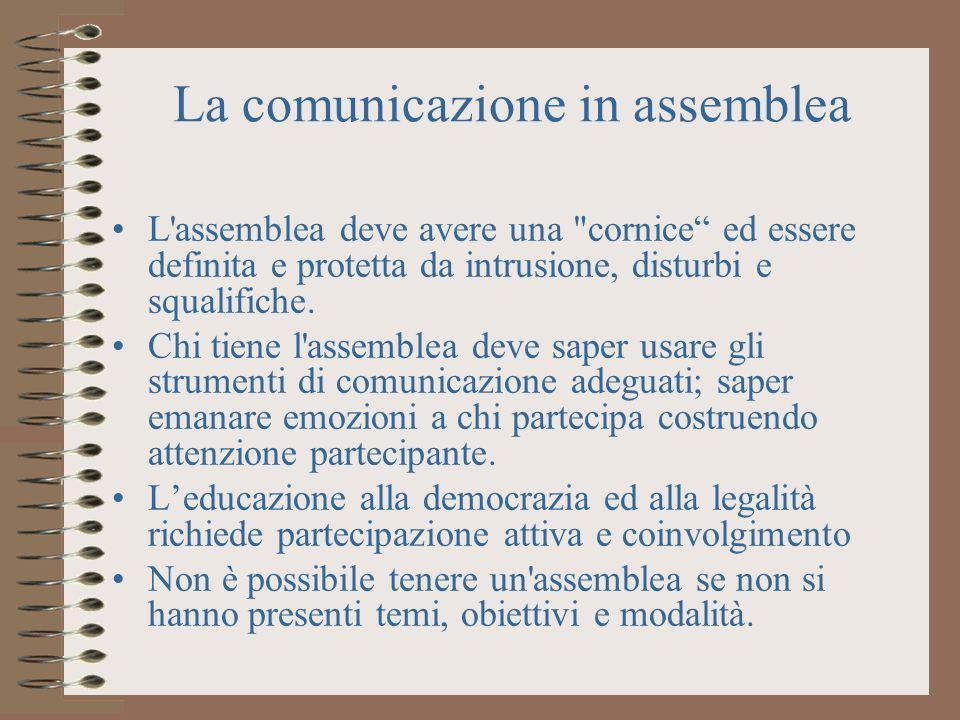 La comunicazione in assemblea L assemblea deve avere una cornice ed essere definita e protetta da intrusione, disturbi e squalifiche.