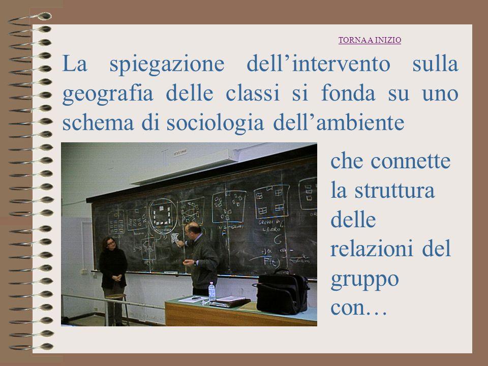 La spiegazione dellintervento sulla geografia delle classi si fonda su uno schema di sociologia dellambiente che connette la struttura delle relazioni