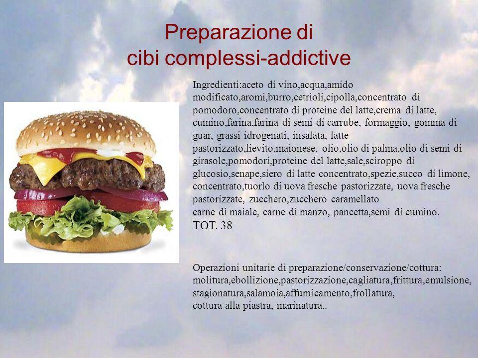 Preparazione di cibi complessi-addictive Ingredienti:aceto di vino,acqua,amido modificato,aromi,burro,cetrioli,cipolla,concentrato di pomodoro,concent
