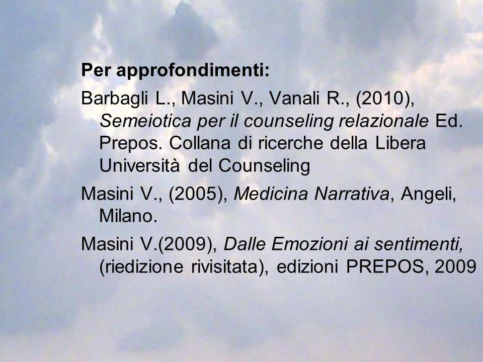 Per approfondimenti: Barbagli L., Masini V., Vanali R., (2010), Semeiotica per il counseling relazionale Ed. Prepos. Collana di ricerche della Libera