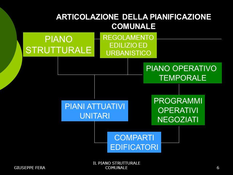 GIUSEPPE FERA IL PIANO STRUTTURALE COMUNALE7 Il Piano Strutturale come strumento di governo del territorio a scala comunale ed intercomunale.