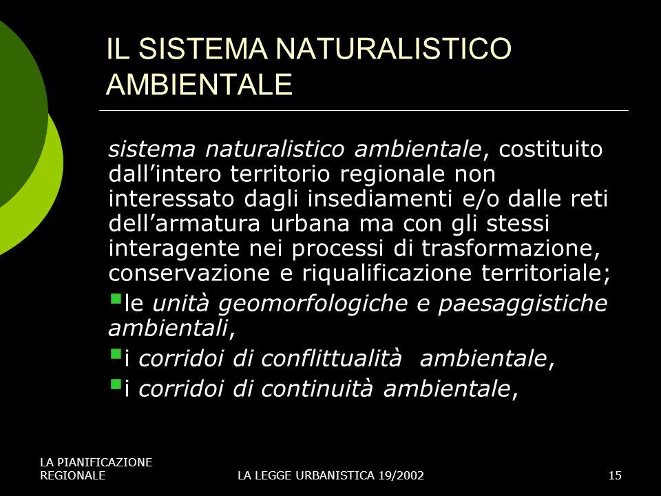 LA PIANIFICAZIONE REGIONALELA LEGGE URBANISTICA 19/200215 IL SISTEMA NATURALISTICO AMBIENTALE sistema naturalistico ambientale, costituito dallintero
