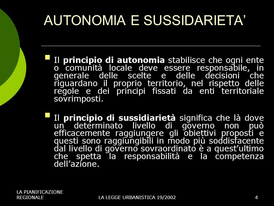 LA PIANIFICAZIONE REGIONALELA LEGGE URBANISTICA 19/20024 AUTONOMIA E SUSSIDARIETA Il principio di autonomia stabilisce che ogni ente o comunità locale