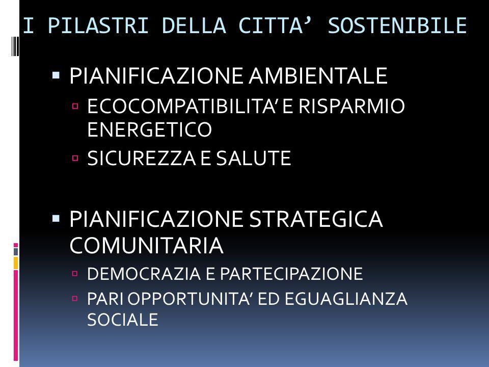 I PILASTRI DELLA CITTA SOSTENIBILE PIANIFICAZIONE AMBIENTALE ECOCOMPATIBILITA E RISPARMIO ENERGETICO SICUREZZA E SALUTE PIANIFICAZIONE STRATEGICA COMUNITARIA DEMOCRAZIA E PARTECIPAZIONE PARI OPPORTUNITA ED EGUAGLIANZA SOCIALE