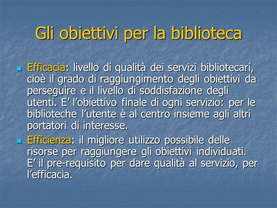 Gli obiettivi per la biblioteca Efficacia: livello di qualità dei servizi bibliotecari, cioè il grado di raggiungimento degli obiettivi da perseguire