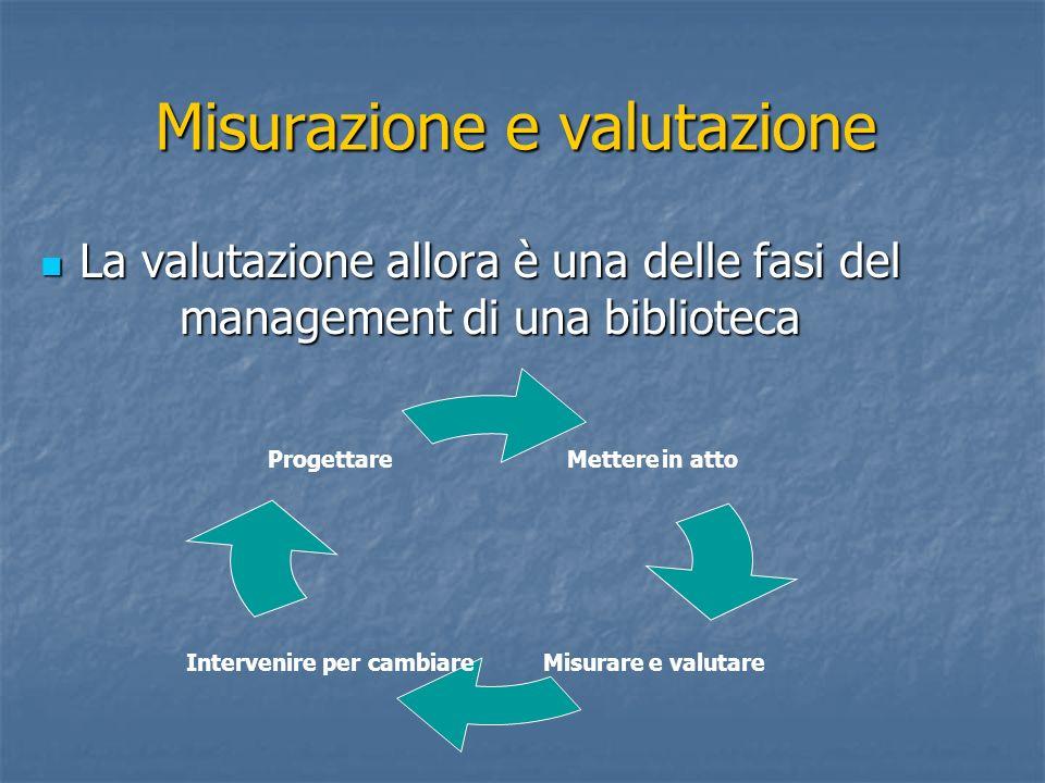 Misurazione e valutazione La valutazione allora è una delle fasi del management di una biblioteca La valutazione allora è una delle fasi del managemen