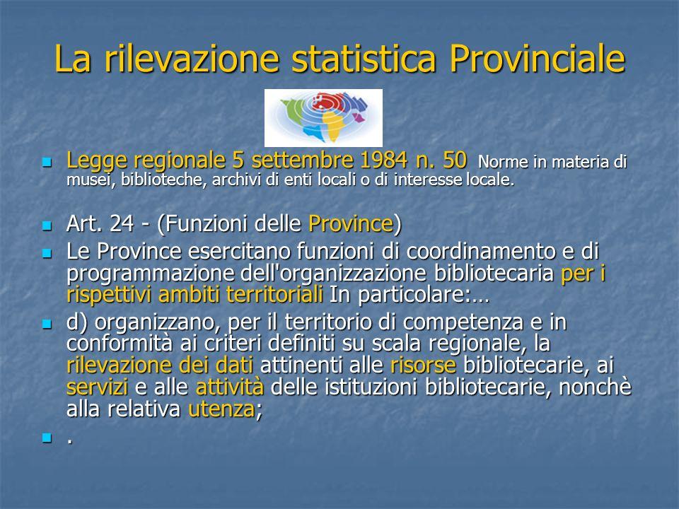 La rilevazione statistica Provinciale Legge regionale 5 settembre 1984 n. 50 Norme in materia di musei, biblioteche, archivi di enti locali o di inter