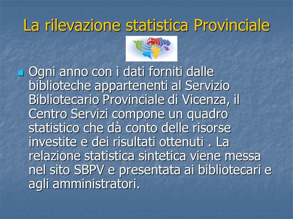 La rilevazione statistica Provinciale Ogni anno con i dati forniti dalle biblioteche appartenenti al Servizio Bibliotecario Provinciale di Vicenza, il