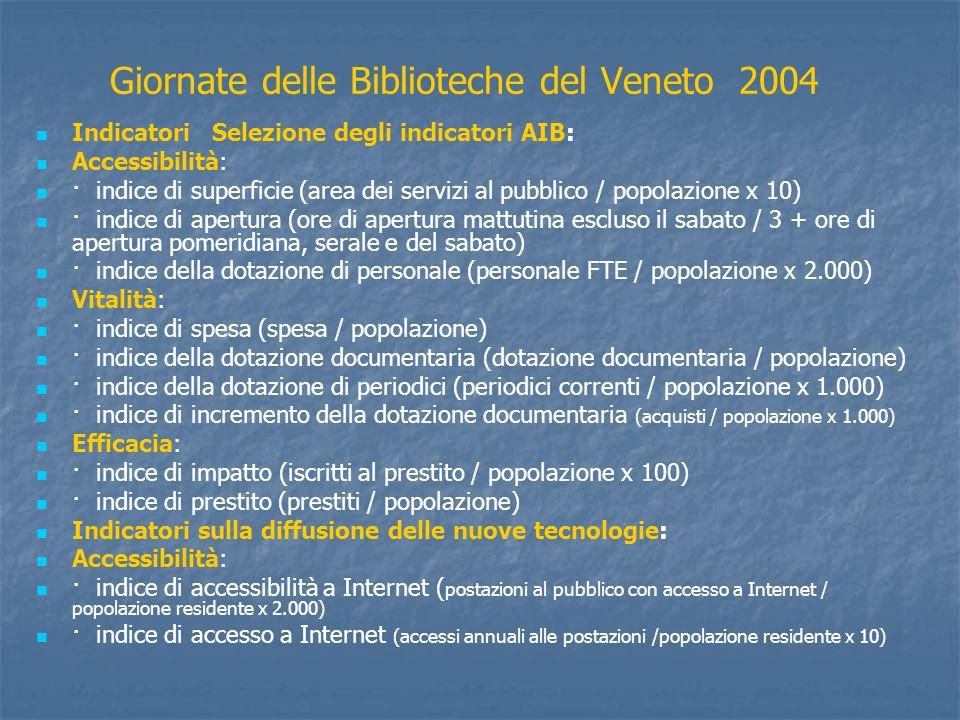 Giornate delle Biblioteche del Veneto 2004 Indicatori Selezione degli indicatori AIB: Accessibilità: · indice di superficie (area dei servizi al pubbl