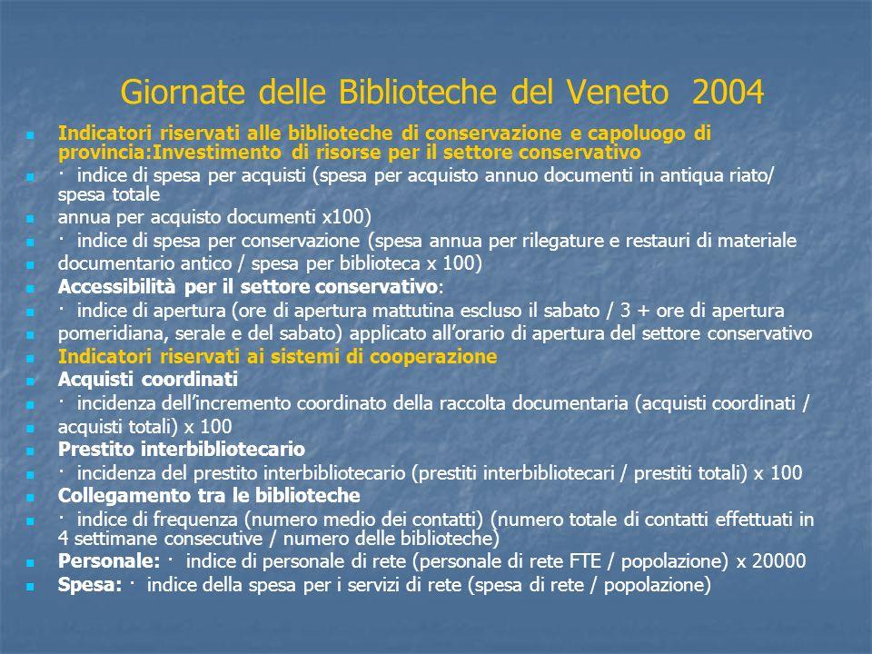Giornate delle Biblioteche del Veneto 2004 Indicatori riservati alle biblioteche di conservazione e capoluogo di provincia:Investimento di risorse per