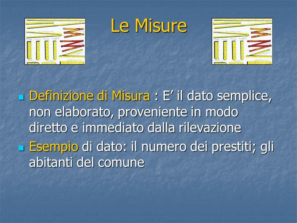 Le Misure Definizione di Misura : E il dato semplice, non elaborato, proveniente in modo diretto e immediato dalla rilevazione Definizione di Misura :