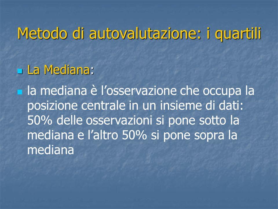 Metodo di autovalutazione: i quartili La Mediana: La Mediana: la mediana è losservazione che occupa la posizione centrale in un insieme di dati: 50% d