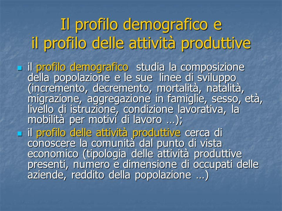 Il profilo demografico e il profilo delle attività produttive il profilo demografico studia la composizione della popolazione e le sue linee di svilup