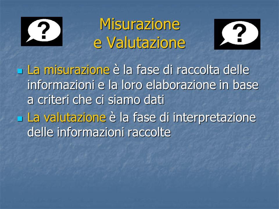Misurazione e Valutazione La misurazione è la fase di raccolta delle informazioni e la loro elaborazione in base a criteri che ci siamo dati La misura