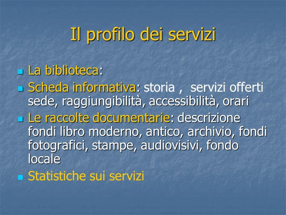 Il profilo dei servizi La biblioteca: La biblioteca: Scheda informativa: sede, raggiungibilità, accessibilità, orari Scheda informativa: storia, servi