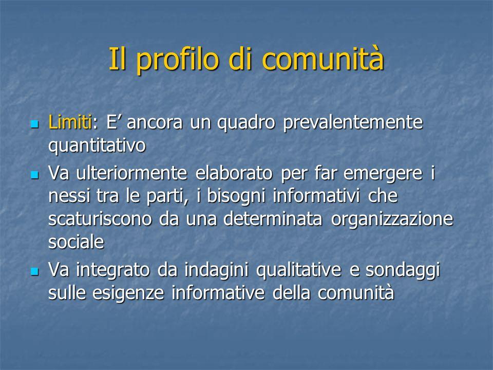 Il profilo di comunità Limiti: E ancora un quadro prevalentemente quantitativo Limiti: E ancora un quadro prevalentemente quantitativo Va ulteriorment