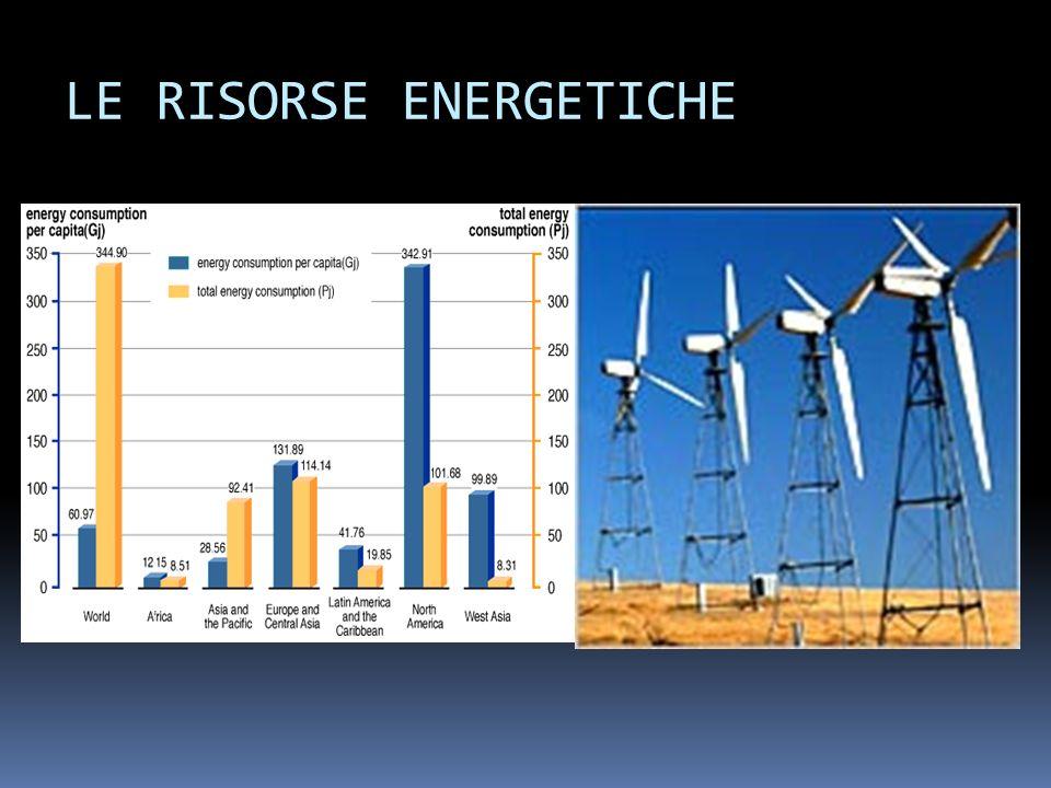 LE RISORSE ENERGETICHE