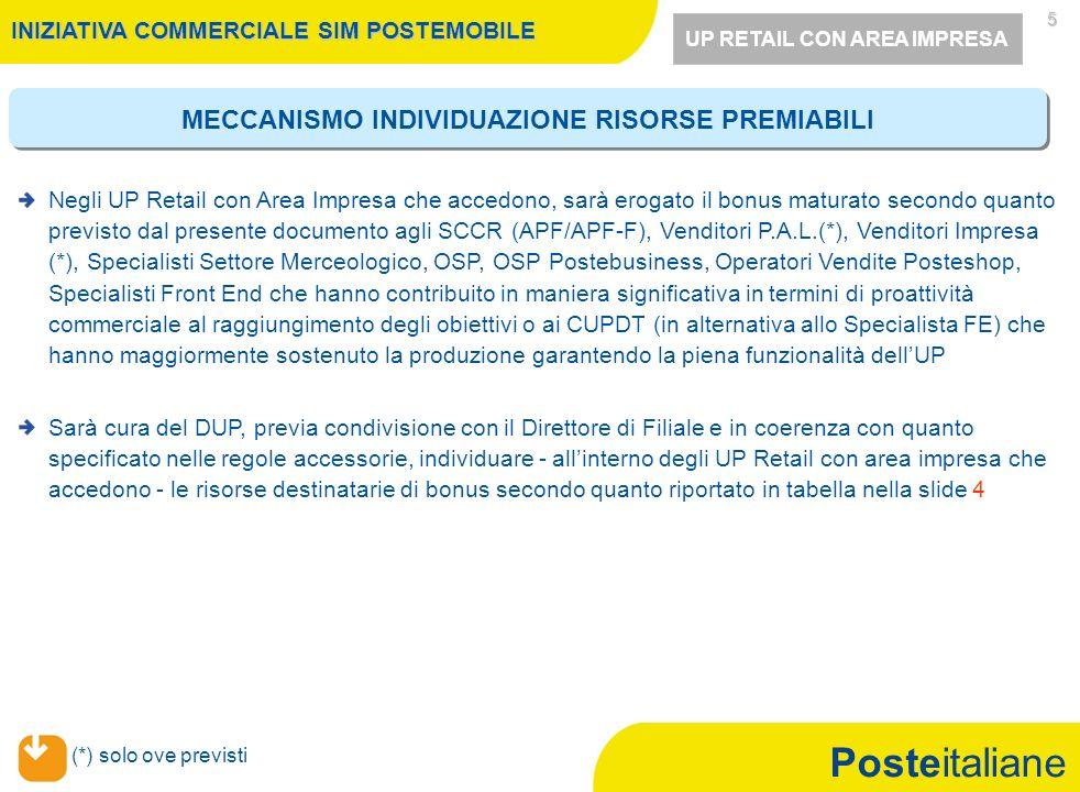Posteitaliane 6 Partecipa alla Campagna SIM PosteMobile il personale con rapporto di lavoro a tempo indeterminato e applicato, nellambito dellunità organizzativa di appartenenza, sui ruoli coinvolti nel presente sistema di incentivazione.