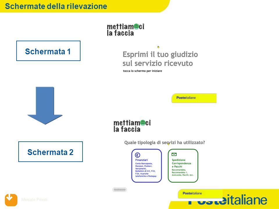 21/01/2014 Mercato Privati Schermata 1 Schermata 2 Schermate della rilevazione